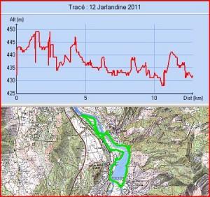 La Jarlandine 2011 - PROFIL DU 12 KMS - parcours famille - 1h30 en moyenne et 150 m de dénivelé - départ de 9h00 à 12h00