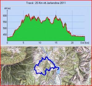 La Jarlandine 2011 - PROFIL DU 25 KMS - du vrai VTT sportif - 3h00 en moyenne et 700 m de dénivelé - départ de 8h00 à 10h00