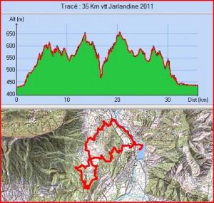 """La Jarlandine 2011 - PROFIL DU 35 KMS - circuit """"expert"""" très technique - 4h30 en moyenne et 1200 m de dénivelé - départ de 7h00 à 9h00"""