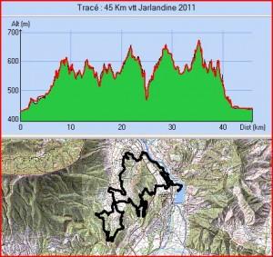 """La Jarlandine 2011 - PROFIL DU 45 KMS -The """"circuit Expert"""" très technique - 6h00 en moyenne et 1600 m de dénivelé - départ de 7h00 à 8h00"""